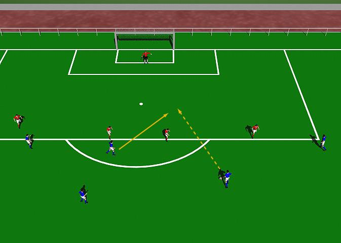 Five versus Four - plus Goalkeeper This practice is designed to improve Opening up empty space, Integration of a midfield player in the attack, Support for the attack and Well organized cover in