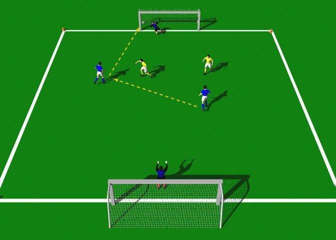 Two against Two ( 2 goals) This practice is designed to improve Combinations (one-two), Scissor movements, Switching from attack to defense and vice versa and Mutual covering.