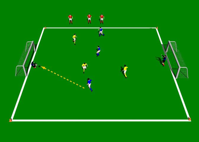 Three against Three (2 goals) This practice is designed to improve Various combinations, Direct passing and Mutual covering. 11 players; 3 teams of 3 players each, plus 2 neutral goalkeepers.