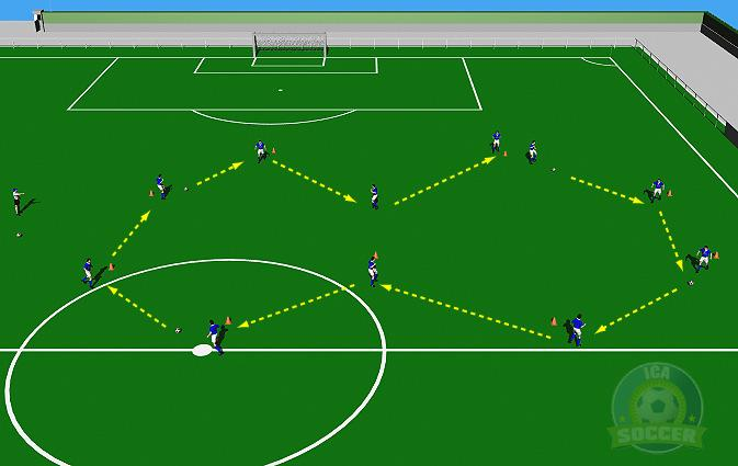 Follow Ball Drill This practice is designed as a simple passing drill which can be used in any warm up session or a pre-curser to a passing session. Use entire team. Cones are set up 10 yards apart.