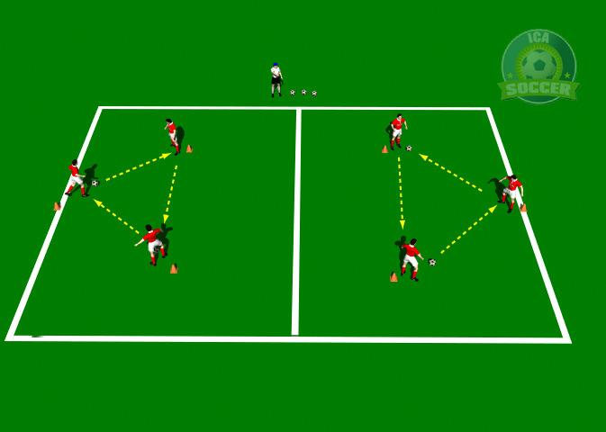 "Triangle Passing This practice is designed to improve passing techniques with an emphasis on ""Passing Angles"" and the ""Speed of the pass"". 3 players are positioned at a cone."