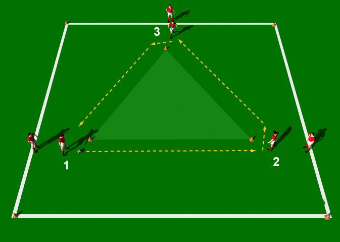 "Passing in Triangles This practice is designed to improve passing techniques with an emphasis on the players ""first touch""."
