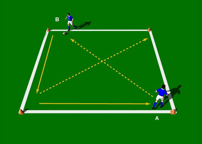 Diagonal Passing Drill This is a good passing exercise to use in your warm up. It develops short range passing techniques, good movement and first touch.