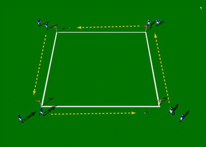 Passing Square Two Touch This is a great group practice to develop short range passing techniques. Field Preparation Practice area approximately 20 yards x 20 yards, Group of 8 to 12 players. 2 Balls.