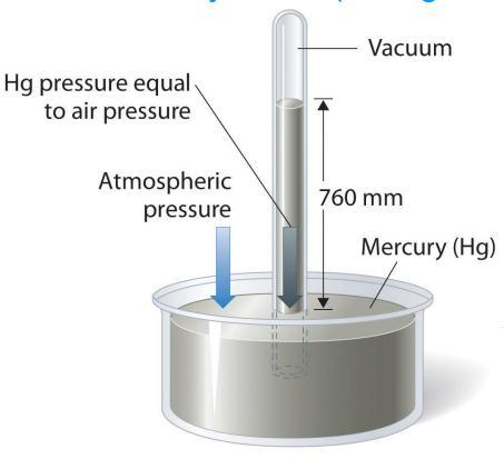 Mercury Barometer A tool used to measure air pressure When air pressure increases, the
