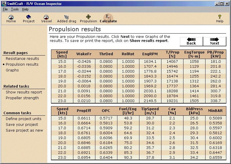 Use the right kind of prediction method Some prediction methods are strong for design, others for analysis. Learn how the method s test data was developed into the numerical method.