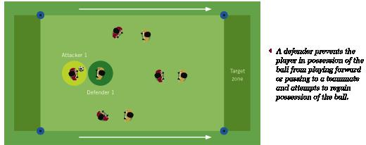 TACTICAL TERMINOLOGY PRIMARY Defending Principles (Dp): Basic, individual or collective defensive actions of one or more players in order to create a team advantage over the attackers. Dp1.