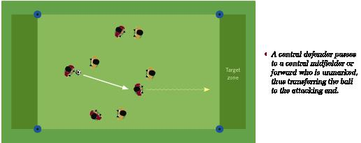 create a passing option. Ap7.