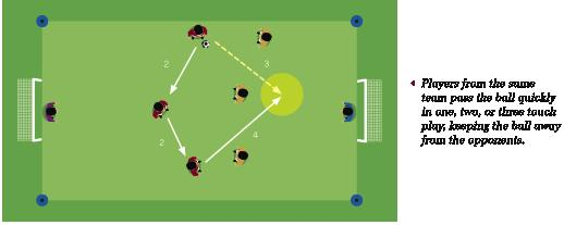ball towards the attacking end or goal. Ap8.