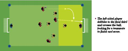 SECONDARY Finishing in the final third: The collective actions in the final third of the