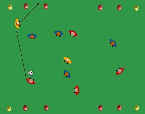 MP10 Progressing to Small Goals (All Ages) Possession game between two opponent teams with the help of neutral players in which the attacking team will try to score by dribbling through any of the