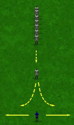 CD01 The Crazy Bullet (All Ages) With all the players making a line 10 yards away from the coach, they will individually start running fast straight to the coach at his/her signal as if they were