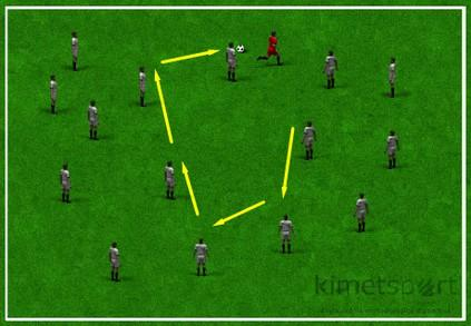 AGE DATE SESION U10-U11 5 DESCRIPTION SIZE TIME DIAGRAM WU01 The Hunt 20x20 10 min Make a grid with cones 20x20. For 10 minutes players will be inside the square. 1 or 2 players are the HUNTED.