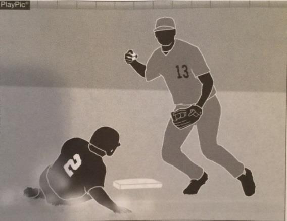 101. A runner may slide in a direction away from the fielder to avoid making contact