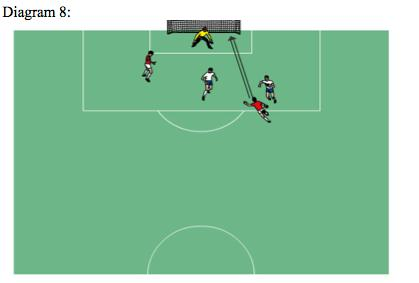 The reason being; A player in an offside position is only penalized if, at the moment the ball touches or is played by one of his team he is, in the opinion of the