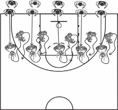 They stad out of the court, alog ad behid the baselie, with a chair i frot of each FIGURE 2.3 lie ad oe ball o each chair.