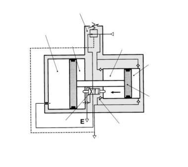 Series 0 to 4200 4 Construction/Principle rive chamber A rive chamber B overnor IN (Inlet side) Booster chamber B Booster chamber A 0/200/400 Booster chamber A overnor rive chamber A IN (Inlet side)