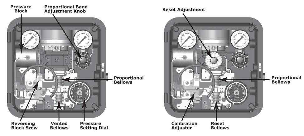 Figure 3 Proportional Only Controller Figure 4 Proportional With Reset Controller Construction Materials Table 3 Contact Part Standard Material Optional Material With Process With Operating Medium