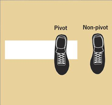 For the windup, the pitcher s non-pivot foot shall be in any position on