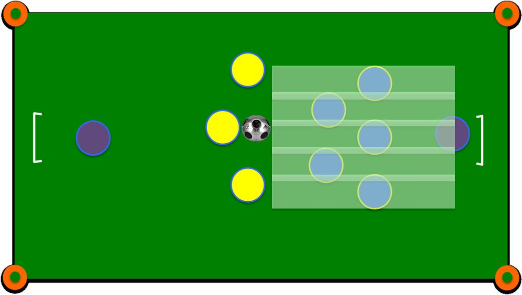 1d. Balance: Coordinated movement of the defending team from one part of the field to another as the ball is transferred to that part of the field with the objective of reorganizing the defense 1e.