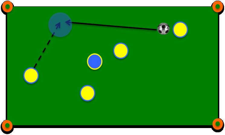 Creating Space: The distribution of players into space to generate effective passing opportunities.