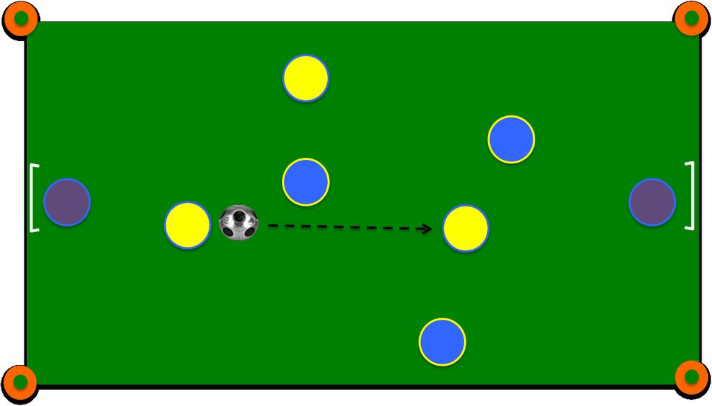 1d. Depth: Movement of a player or group of players into forward positions to generate attacking options in a game context. 1e.