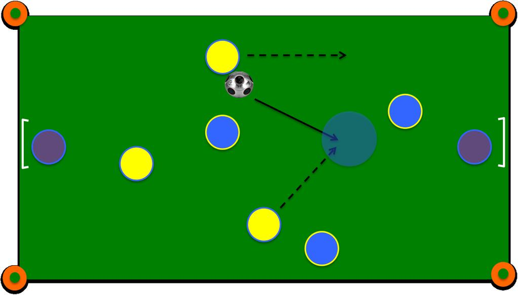 1h. Speed of Play: Quick ball-movement which creates an advantage for the attacking team over the defenders.
