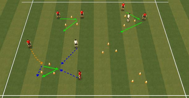 Drive at triangle and recognize when to play around triangle and when to play through TACTICAL (25mins) - Ball Protection 12x25 yard area Create 2v1 in one half and 1v1 in other half with GKs.