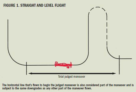 It may seem like the most boring thing to do, but in reality, straight and level flight is one of the most difficult maneuvers to master.