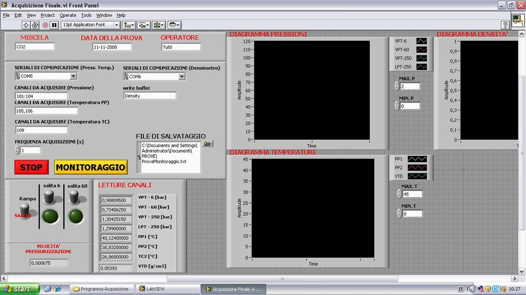 DATA ACQUISITION SYSTEM (2/2) A program in LabView environment has been