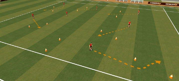 Superman - Dribbling Warm Up (15mins)- Superman Speed Set up 25x25 yard area Give each player 2 cones and have them make a mini goal anywhere inside the area.