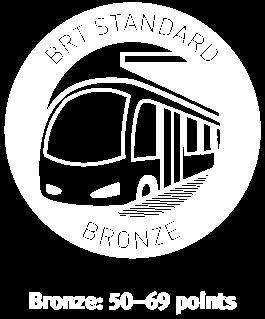 3) What Is the BRT Standard?
