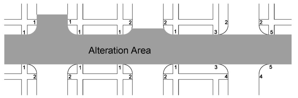 Figure 12A-2.06: Curb Ramps for Alterations 1. Required. 2. Strongly recommended. 3.
