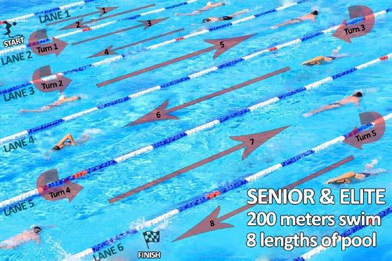 Seniors/Elites: The event begins and ends at the Lake Pointe Swim Center. Participants will swim eight lengths of the pool then enter the transition area.
