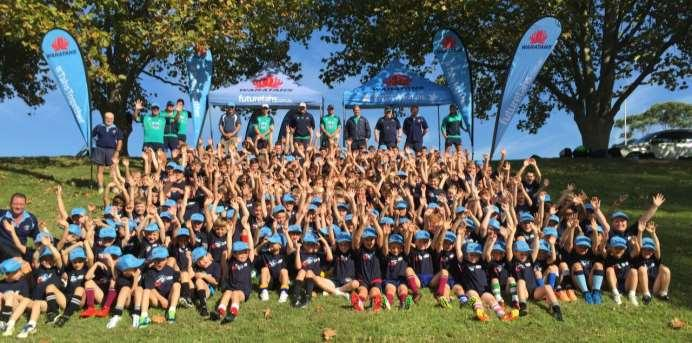 Sizzling Sevens Camps in September Schools