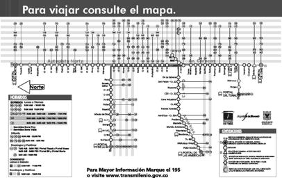 Transmilenio Service Plan Use Different PT Vehicles More, wider, doors Lower floor, fewer steps Different