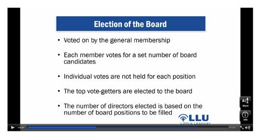 ELECTIONS Step 8. LOCAL LEAGUE ELECTIONS Annually, each local Little League shall be holding elections for positions on its Board of Directors.