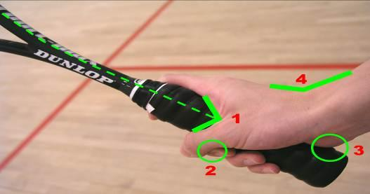 (H) Technique Grip Racket face perpendicular to the floor: 1.