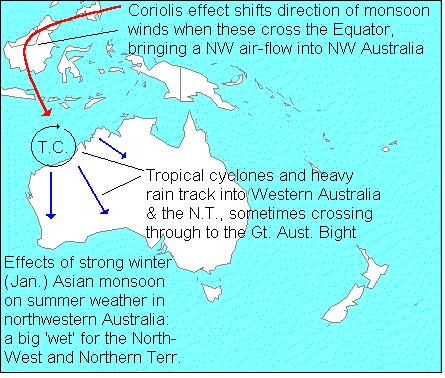 In recent years two major regional influences on Australia's weather and climatic conditions have been identified. These are the: 1. strength of the winter Asian monsoon 2.