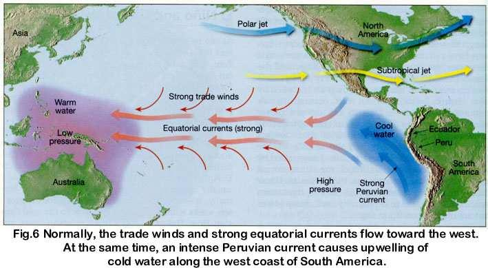 When it rains, blame ocean currents: Indian Ocean currents influence rainfall in Australia and Indonesia Potentially the biggest payoff of these findings will be its use with atmospheric data to