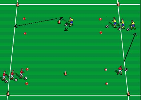 5 th Activity Step Over Move In this activity players will practice making a step over move against a fake defender cone.