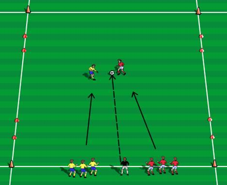 7 th Activity - Get Outta There (1v1) Set up the grid with two cone gate goals at both ends of the grid. Coach is in the middle of the sideline with all of the soccer balls.