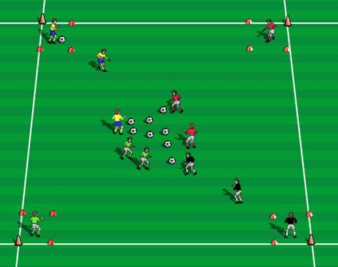 9 th Activity - Capture the Ball Set up three or 4 home bases in the corners of the grid Divide the players equally among the bases. All soccer balls are in the center of the grid.