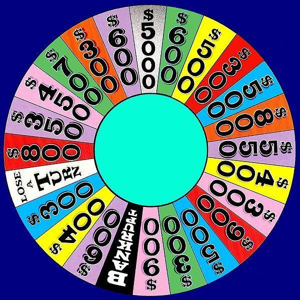 If you were a contestant on the Wheel of Fortune, you might be interested in knowing what the probability is that you will land on
