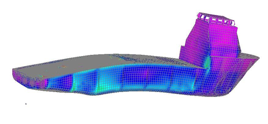FEA provides a direct assessment of the variations in motions and loads on the structural