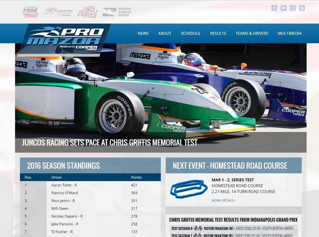 Series Marketing and Public Relations The Pro Mazda Championship offers a unique marketing platform aimed at providing drivers, teams and partners with the ROI they re seeking: o RoadtoIndy.