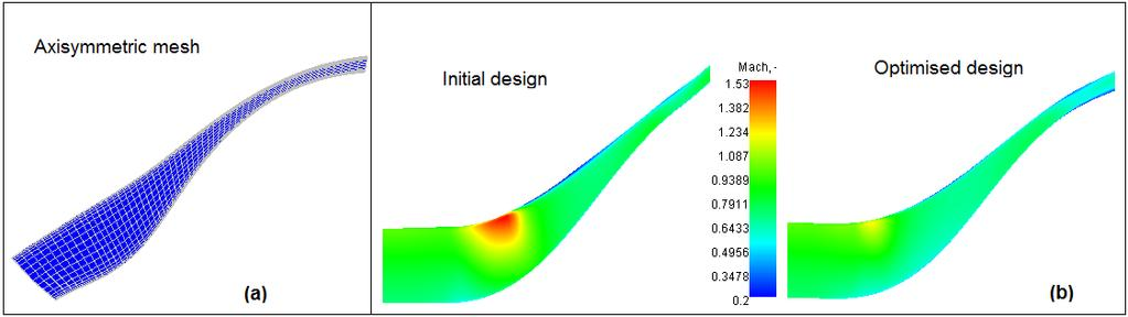 To validate the FSC solver results, both impellers were also calculated using axisymmetric CFD solver and the Mach number contours for initial and optimized impeller design were presented in Figure 4