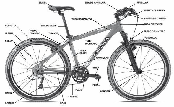 MANUAL SPECIFICATIONS This manual has been prepared to help you enjoy your new bike to the fullest. Please read it carefully.