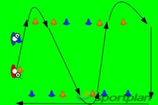 Topic: Dribbling Session Length: 1 Hour Warm Up Game Name: Follow the leader Players are split into groups of two and all players have a ball. Players number themselves 1 and 2.