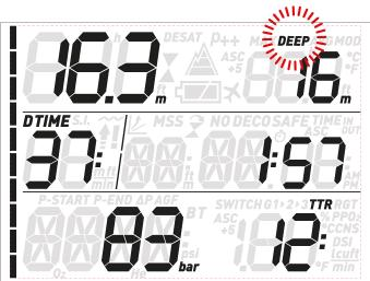 The position on the display of the temperature and the projected ascent time can be customized in the SEt DIVE menu.